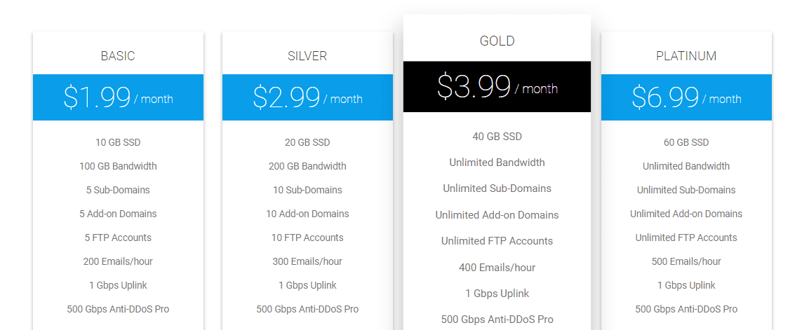 LigionHoster Pricing