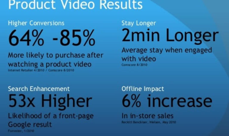 product video results